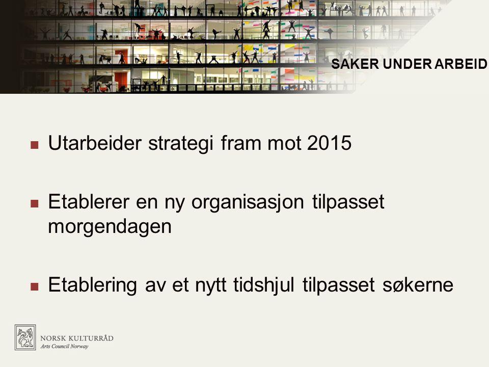 Utarbeider strategi fram mot 2015  Etablerer en ny organisasjon tilpasset morgendagen  Etablering av et nytt tidshjul tilpasset søkerne SAKER UNDE