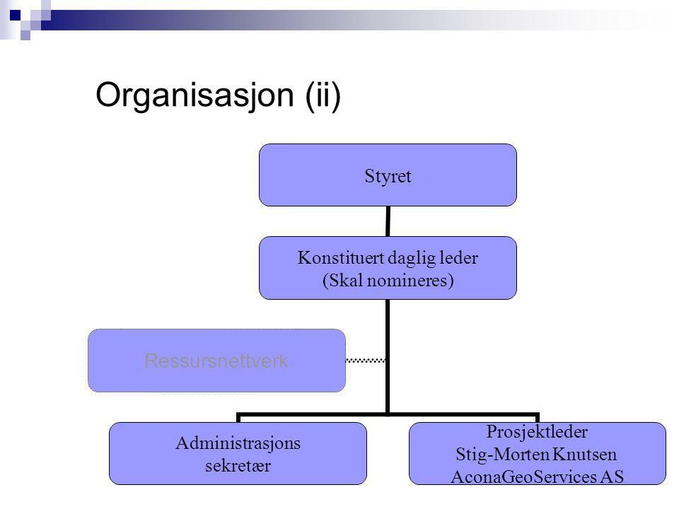 Organisasjon (ii) Styret Konstituert daglig leder (Skal nomineres) Administrasjons sekretær Prosjektleder Stig-Morten Knutsen AconaGeoServices AS Ress