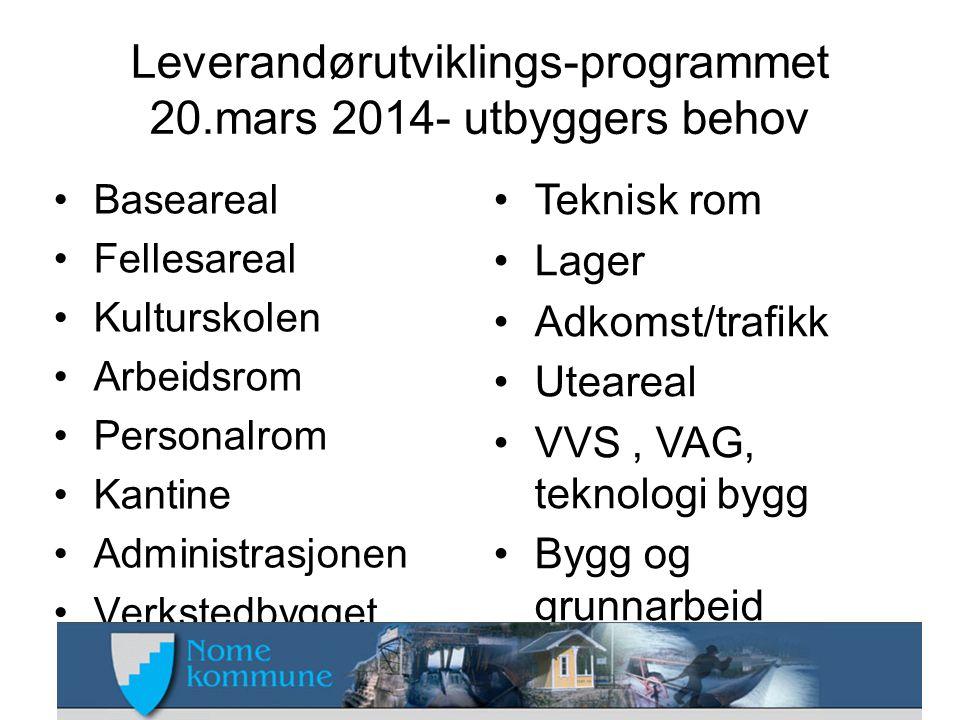 Leverandørutviklings-programmet 20.mars 2014- utbyggers behov •Baseareal •Fellesareal •Kulturskolen •Arbeidsrom •Personalrom •Kantine •Administrasjone