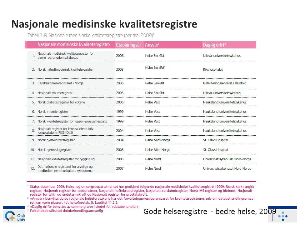Nasjonale medisinske kvalitetsregistre Fritekst.....