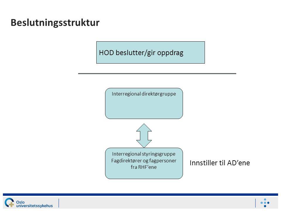 Beslutningsstruktur HOD beslutter/gir oppdrag Interregional styringsgruppe Fagdirektører og fagpersoner fra RHF'ene Interregional direktørgruppe Innstiller til AD'ene