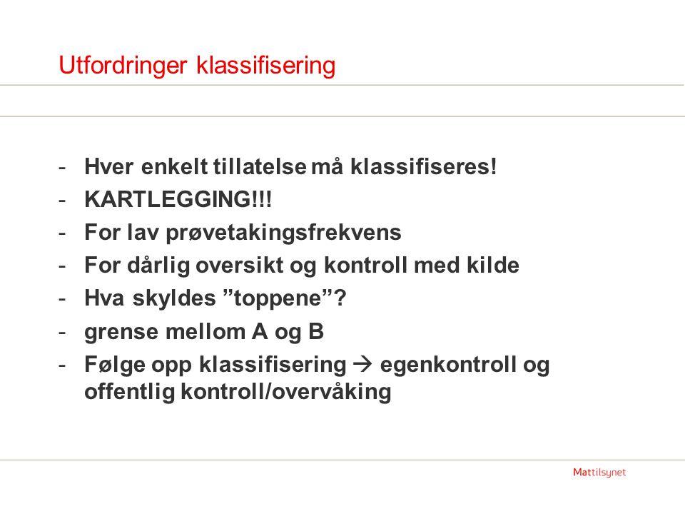 Utfordringer klassifisering -Hver enkelt tillatelse må klassifiseres! -KARTLEGGING!!! -For lav prøvetakingsfrekvens -For dårlig oversikt og kontroll m