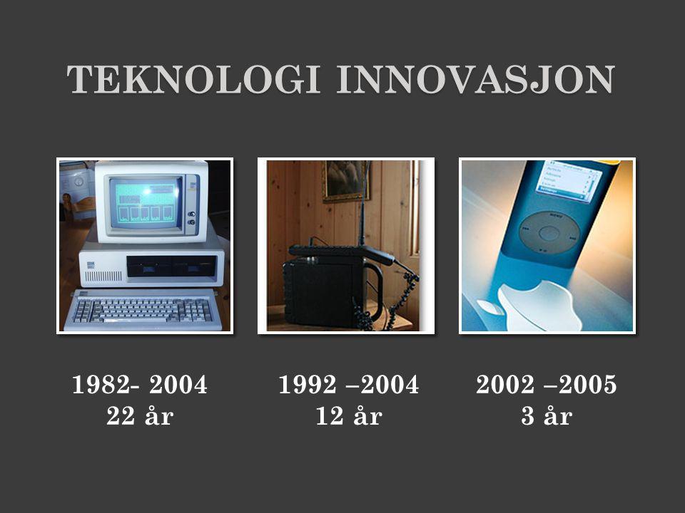 TEKNOLOGI INNOVASJON TEKNOLOGI INNOVASJON 1982- 2004 22 år 1992 –2004 12 år 2002 –2005 3 år