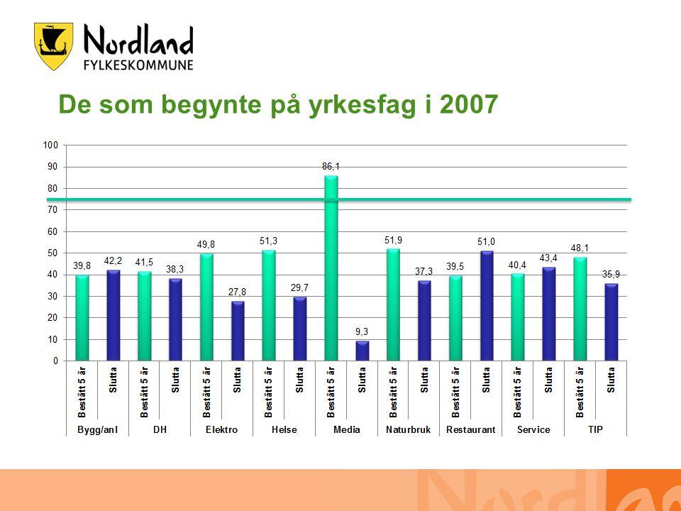 De som begynte på yrkesfag i 2007