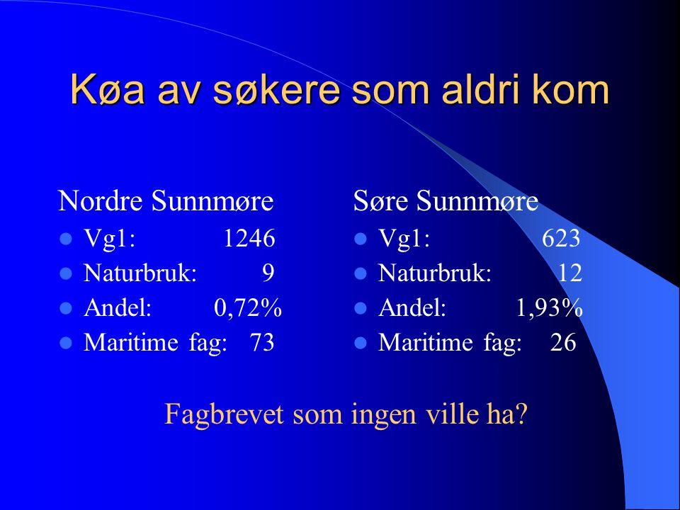 Køa av søkere som aldri kom Nordre Sunnmøre  Vg1: 1246  Naturbruk:9  Andel: 0,72%  Maritime fag: 73 Søre Sunnmøre  Vg1: 623  Naturbruk:12  Ande