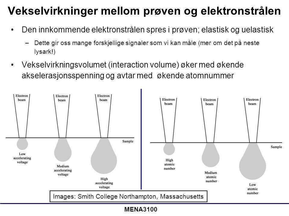 MENA3100 Vekselvirkninger mellom prøven og elektronstrålen •Den innkommende elektronstrålen spres i prøven; elastisk og uelastisk –Dette gir oss mange forskjellige signaler som vi kan måle (mer om det på neste lysark!) •Vekselvirkningsvolumet (interaction volume) øker med økende akselerasjonsspenning og avtar med økende atomnummer Images: Smith College Northampton, Massachusetts