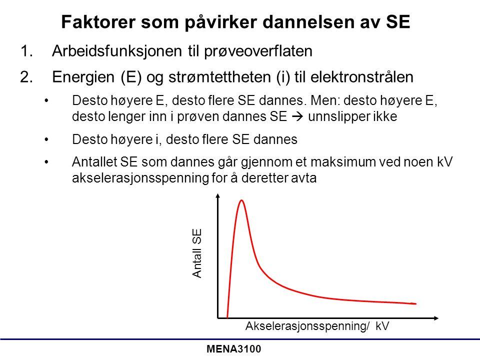 MENA3100 Faktorer som påvirker dannelsen av SE 1.Arbeidsfunksjonen til prøveoverflaten 2.Energien (E) og strømtettheten (i) til elektronstrålen •Desto høyere E, desto flere SE dannes.