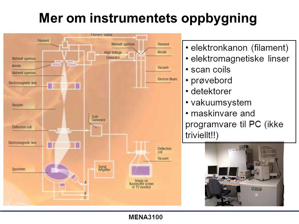 MENA3100 Mer om instrumentets oppbygning • elektronkanon (filament) • elektromagnetiske linser • scan coils • prøvebord • detektorer • vakuumsystem • maskinvare and programvare til PC (ikke triviellt!!)