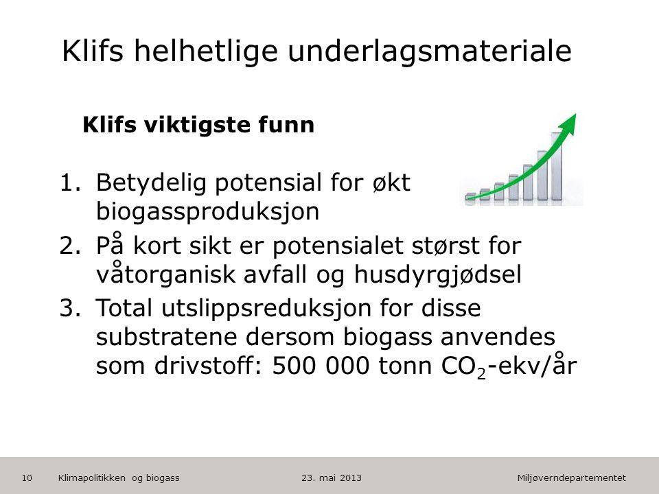 Miljøverndepartementet Norsk mal: Tekst med kulepunkter HUSK: krediter fotograf om det brukes bilde Klifs helhetlige underlagsmateriale 1.Betydelig potensial for økt biogassproduksjon 2.På kort sikt er potensialet størst for våtorganisk avfall og husdyrgjødsel 3.Total utslippsreduksjon for disse substratene dersom biogass anvendes som drivstoff: 500 000 tonn CO 2 -ekv/år 23.