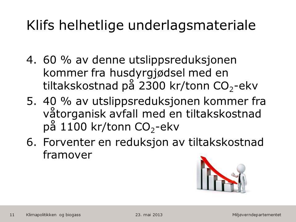 Miljøverndepartementet Norsk mal: Tekst med kulepunkter HUSK: krediter fotograf om det brukes bilde Klifs helhetlige underlagsmateriale 4.60 % av denne utslippsreduksjonen kommer fra husdyrgjødsel med en tiltakskostnad på 2300 kr/tonn CO 2 -ekv 5.40 % av utslippsreduksjonen kommer fra våtorganisk avfall med en tiltakskostnad på 1100 kr/tonn CO 2 -ekv 6.Forventer en reduksjon av tiltakskostnad framover 23.