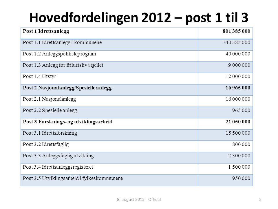 Hovedfordelingen 2012 – post 1 til 3 8.