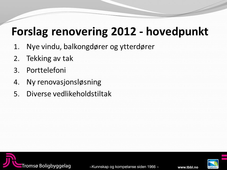 Forslag renovering 2012 - hovedpunkt 1. Nye vindu, balkongdører og ytterdører 2.