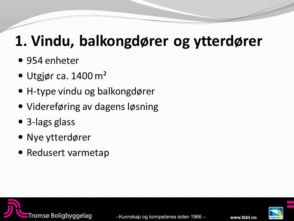 1. Vindu, balkongdører og ytterdører  954 enheter  Utgjør ca.