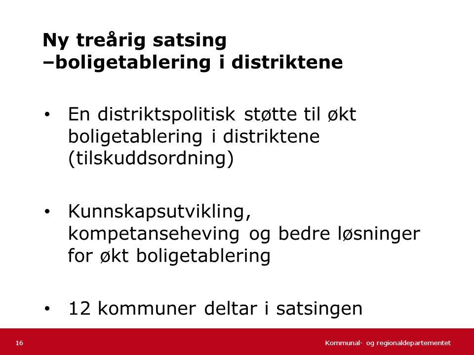 Kommunal- og regionaldepartementet Norsk mal:Tekst med kulepunkter Tips bunntekst: For å sidenummer, dato, og tittel på presentasjon: Klikk på Sett Inn -> Topp og bunntekst -> Huk av for ønsket tekst.