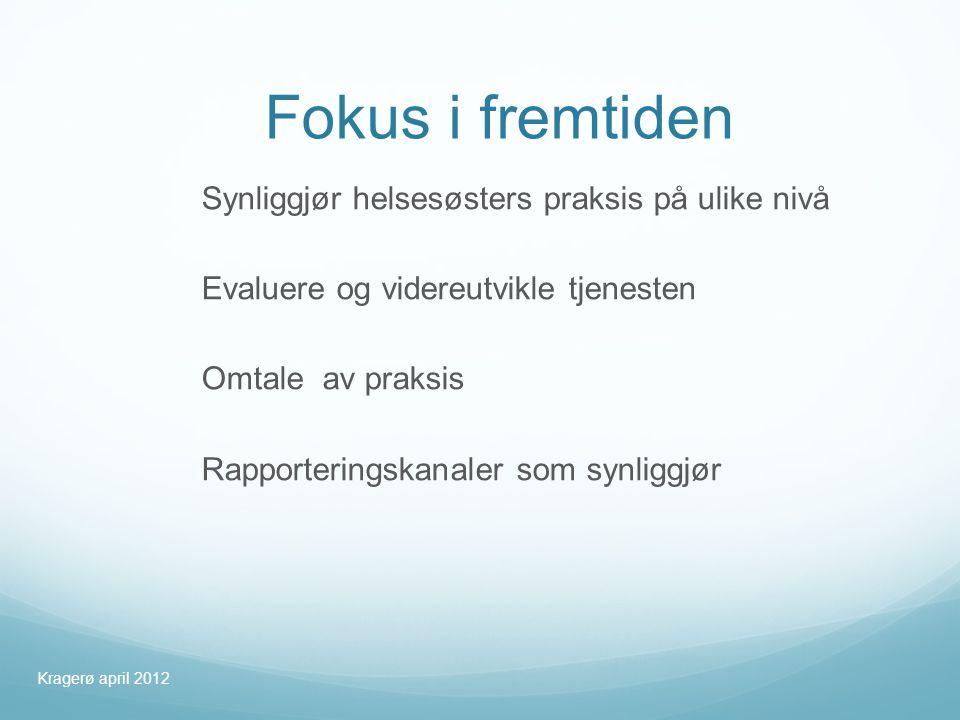 Fokus i fremtiden Synliggjør helsesøsters praksis på ulike nivå Evaluere og videreutvikle tjenesten Omtale av praksis Rapporteringskanaler som synliggjør Kragerø april 2012