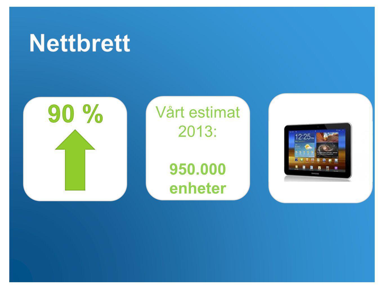 Vårt estimat 2013: 950.000 enheter