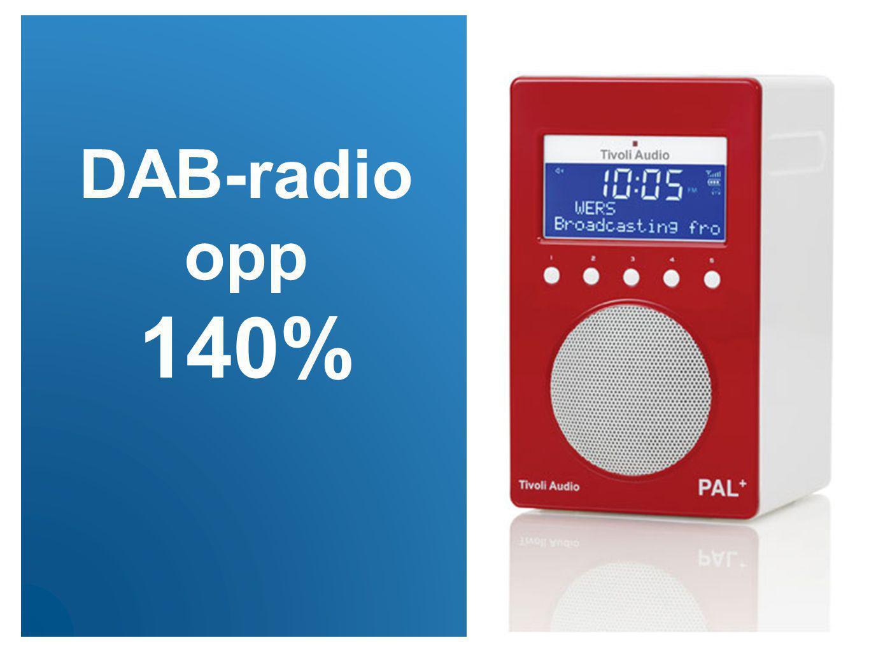 DAB-radio opp 140%