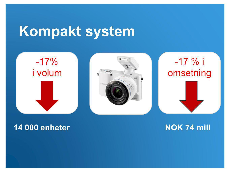 Kompakt system -17% i volum -17 % i omsetning 14 000 enheter NOK 74 mill