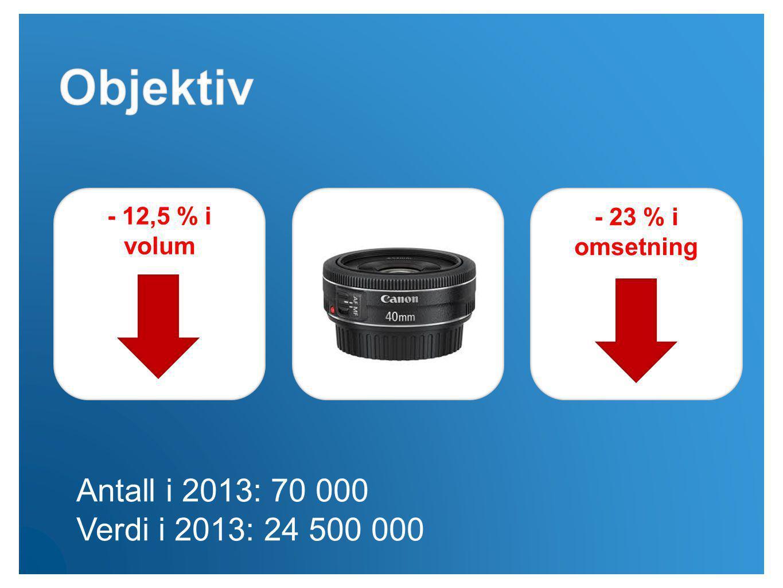 - 12,5 % i volum Antall i 2013: 70 000 Verdi i 2013: 24 500 000 - 23 % i omsetning