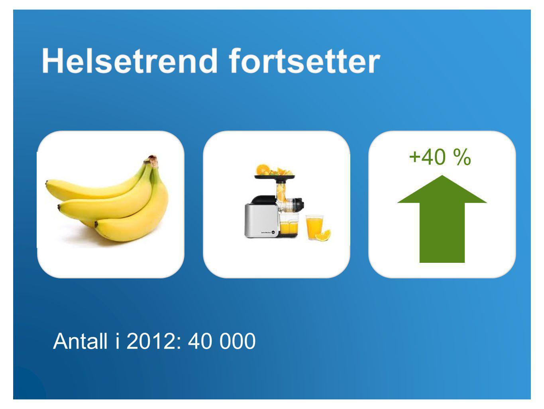 Antall i 2012: 40 000 +40 %