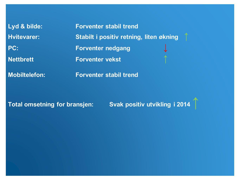 Lyd & bilde: Forventer stabil trend Hvitevarer:Stabilt i positiv retning, liten økning ↑ PC:Forventer nedgang ↓ Nettbrett Forventer vekst ↑ Mobiltelef