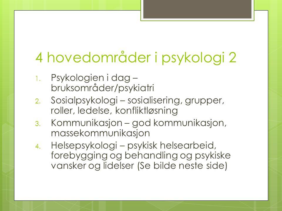 4 hovedområder i psykologi 2 1. Psykologien i dag – bruksområder/psykiatri 2. Sosialpsykologi – sosialisering, grupper, roller, ledelse, konfliktløsni