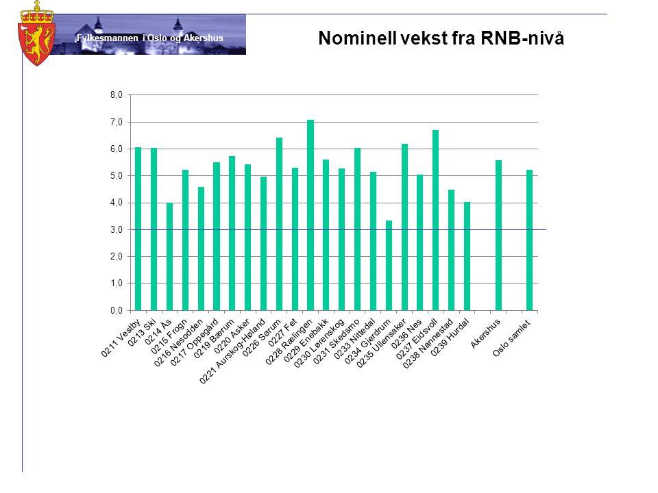 Fylkesmannen i Oslo og Akershus Norsk mal: Tekst med kulepunkter - 1 vertikalt bilde Tips bilde: For best oppløsning anbefales jpg og png- format.