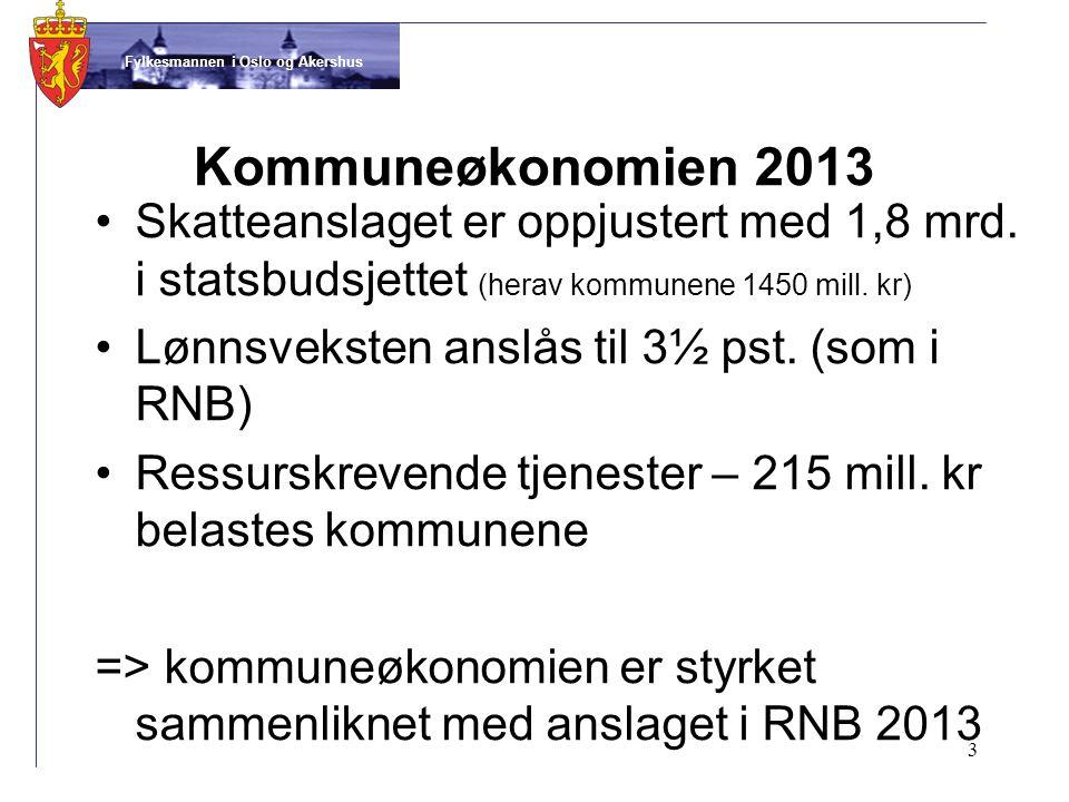 Fylkesmannen i Oslo og Akershus Kommuneøkonomien 2013 •Skatteanslaget er oppjustert med 1,8 mrd.