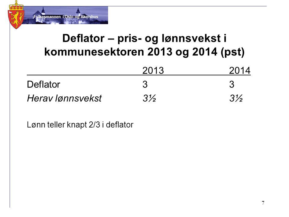 Fylkesmannen i Oslo og Akershus Deflator – pris- og lønnsvekst i kommunesektoren 2013 og 2014 (pst) 20132014 Deflator33 Herav lønnsvekst3½3½ Lønn teller knapt 2/3 i deflator 7