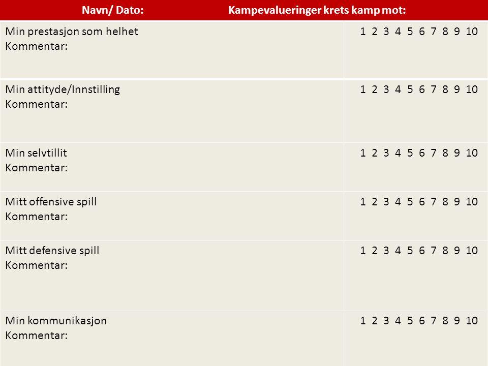 Navn/ Dato:Kampevalueringer krets kamp mot: Min prestasjon som helhet Kommentar: 1 2 3 4 5 6 7 8 9 10 Min attityde/Innstilling Kommentar: 1 2 3 4 5 6