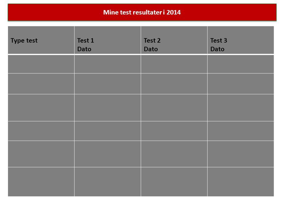 Type testTest 1 Dato Test 2 Dato Test 3 Dato Mine test resultater i 2014