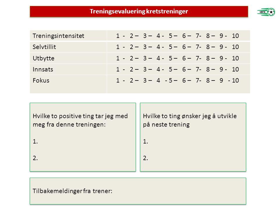 Treningsevaluering kretstreninger Treningsintensitet 1 - 2 – 3 – 4 - 5 – 6 – 7- 8 – 9 - 10 Selvtillit 1 - 2 – 3 – 4 - 5 – 6 – 7- 8 – 9 - 10 Utbytte 1 - 2 – 3 – 4 - 5 – 6 – 7- 8 – 9 - 10 Innsats 1 - 2 – 3 – 4 - 5 – 6 – 7- 8 – 9 - 10 Fokus 1 - 2 – 3 – 4 - 5 – 6 – 7- 8 – 9 - 10 Hvilke to positive ting tar jeg med meg fra denne treningen: 1.