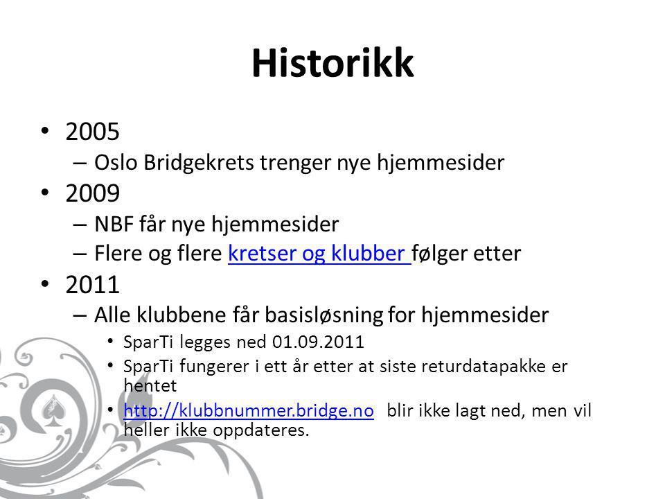Historikk • 2005 – Oslo Bridgekrets trenger nye hjemmesider • 2009 – NBF får nye hjemmesider – Flere og flere kretser og klubber følger etterkretser o