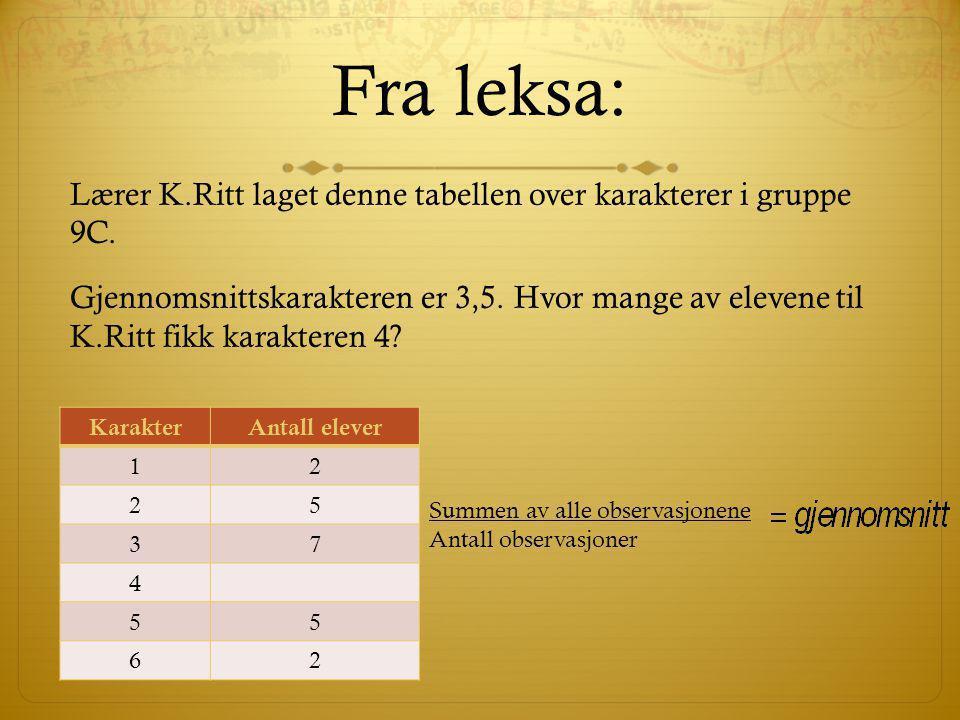 Fra leksa: Lærer K.Ritt laget denne tabellen over karakterer i gruppe 9C. Gjennomsnittskarakteren er 3,5. Hvor mange av elevene til K.Ritt fikk karakt