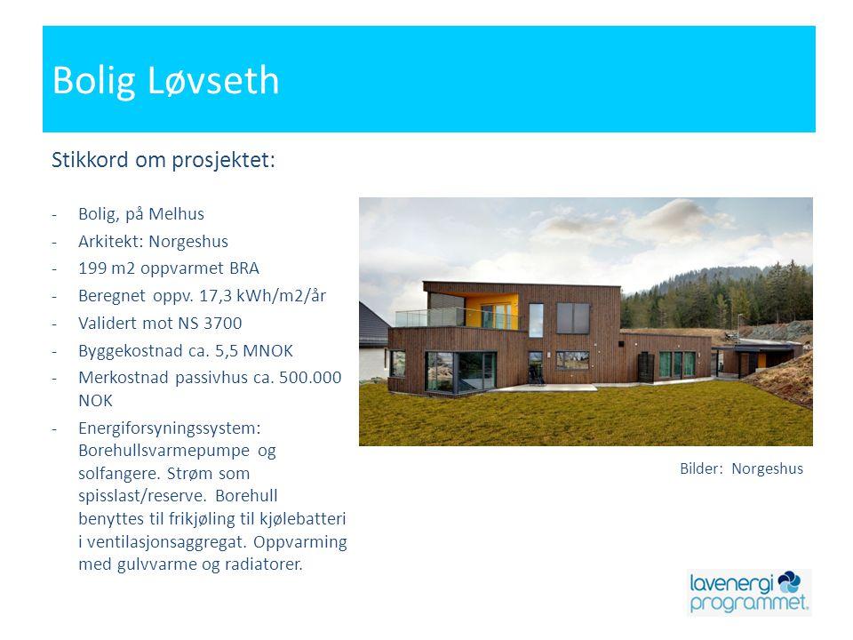 Bolig Løvseth Stikkord om prosjektet: -Bolig, på Melhus -Arkitekt: Norgeshus -199 m2 oppvarmet BRA -Beregnet oppv. 17,3 kWh/m2/år -Validert mot NS 370