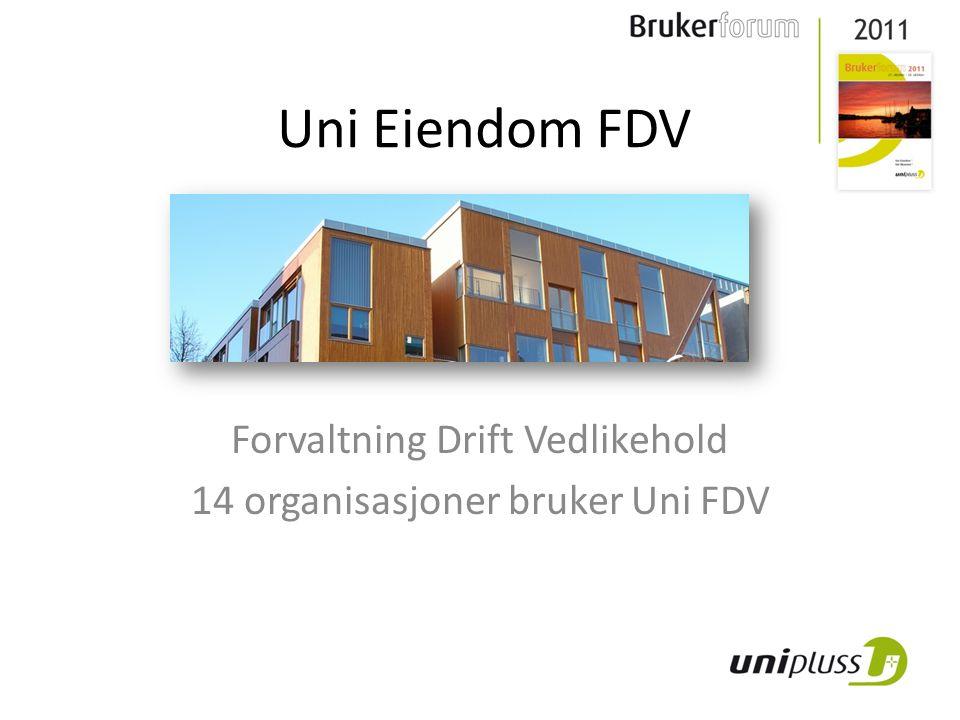 Produkter fra Uni Pluss • Uni Eiendom • Studentbolig • Bolig • Næring • Utleiemegling • Uni Eiendom FDV • Tegning • Boligtorget • Uni Økonomi