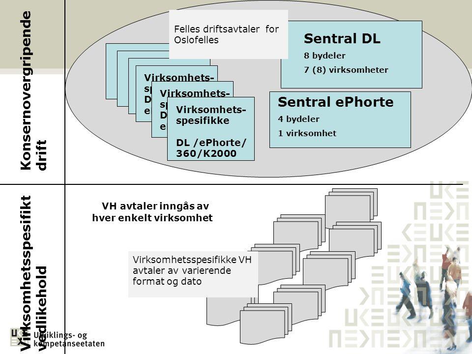 Virksomhetsspesifikt vedlikehold Konsernovergripende drift Virksomhets- spesifikk DL / ePhorte/360 V DL / ePhorte/360 VH avtaler inngås av hver enkelt