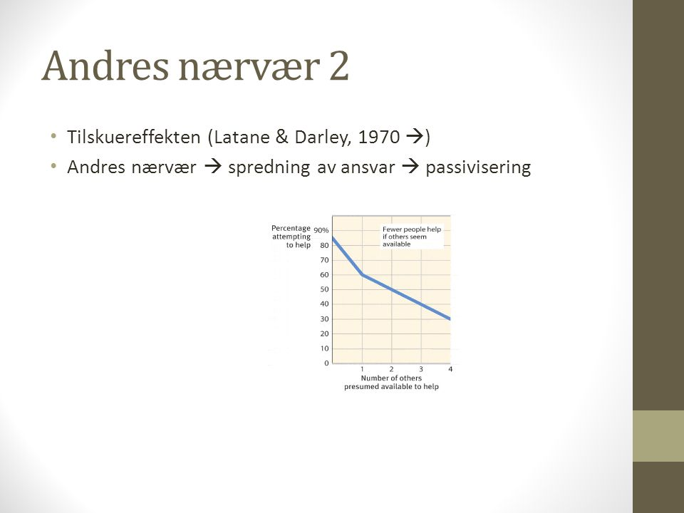 Andres nærvær 2 • Tilskuereffekten (Latane & Darley, 1970  ) • Andres nærvær  spredning av ansvar  passivisering