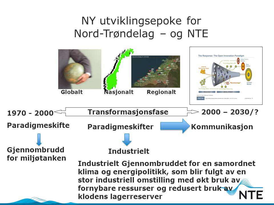 GlobaltNasjonaltRegionalt 2000 – 2030/? 1970 - 2000 Paradigmeskifte Gjennombrudd for miljøtanken Paradigmeskifter Kommunikasjon Industrielt Industriel