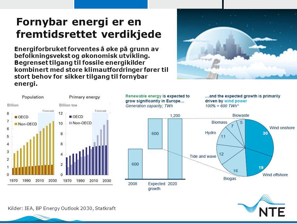 Fornybar energi er en fremtidsrettet verdikjede Energiforbruket forventes å øke på grunn av befolkningsvekst og økonomisk utvikling. Begrenset tilgang