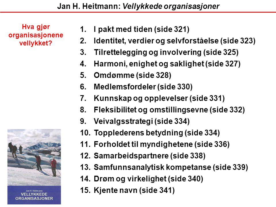 1.I pakt med tiden (side 321) 2.Identitet, verdier og selvforståelse (side 323) 3.Tilrettelegging og involvering (side 325) 4.Harmoni, enighet og sakl