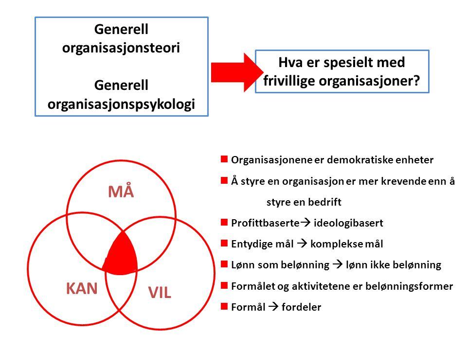 Generell organisasjonsteori Generell organisasjonspsykologi Hva er spesielt med frivillige organisasjoner?  Organisasjonene er demokratiske enheter 