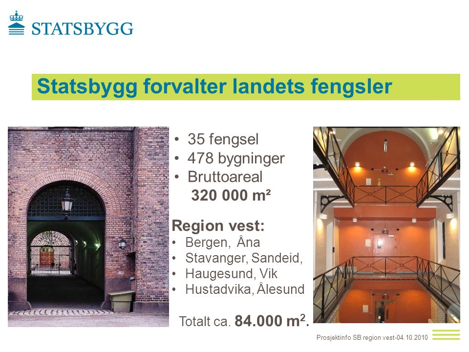 Statsbygg forvalter landets fengsler Prosjektinfo SB region vest-04.10.2010 •35 fengsel •478 bygninger •Bruttoareal 320 000 m² Region vest: •Bergen, Åna •Stavanger, Sandeid, •Haugesund, Vik •Hustadvika, Ålesund Totalt ca.