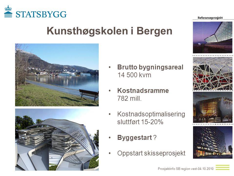 Kunsthøgskolen i Bergen •Brutto bygningsareal 14 500 kvm •Kostnadsramme 782 mill. •Kostnadsoptimalisering sluttført 15-20% •Byggestart ? •Oppstart ski