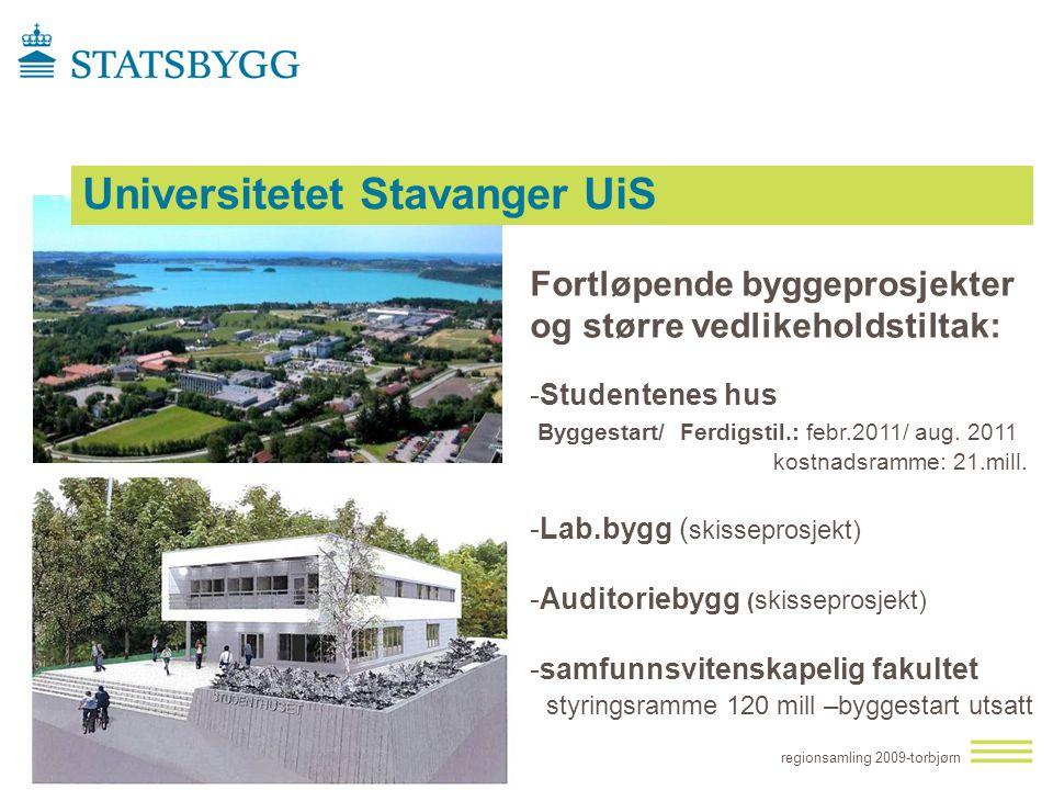 Universitetet Stavanger UiS regionsamling 2009-torbjørn Fortløpende byggeprosjekter og større vedlikeholdstiltak: -Studentenes hus Byggestart/ Ferdigs