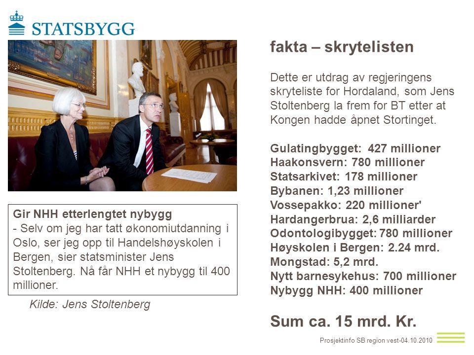 Prosjektinfo SB region vest-04.10.2010 Gir NHH etterlengtet nybygg - Selv om jeg har tatt økonomiutdanning i Oslo, ser jeg opp til Handelshøyskolen i Bergen, sier statsminister Jens Stoltenberg.