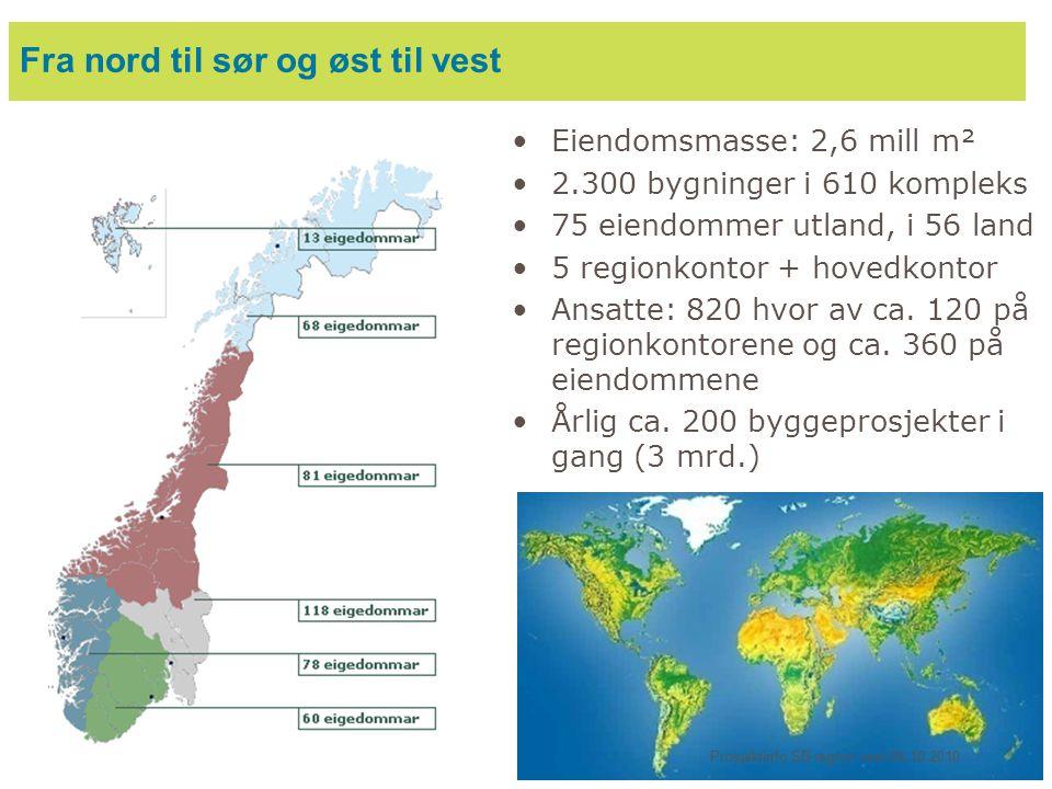 6 •Eiendomsmasse: 2,6 mill m² •2.300 bygninger i 610 kompleks •75 eiendommer utland, i 56 land •5 regionkontor + hovedkontor •Ansatte: 820 hvor av ca.