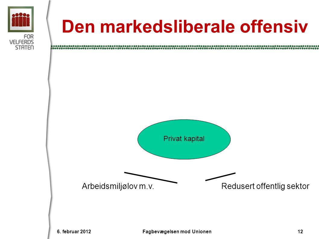 Den markedsliberale offensiv Arbeidsmiljølov m.v. Privat kapital Redusert offentlig sektor 6. februar 2012 Fagbevægelsen mod Unionen12