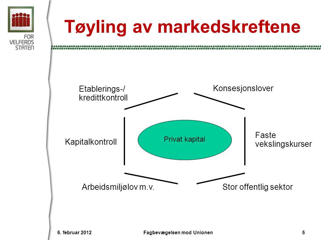 Tøyling av markedskreftene Faste vekslingskurser Kapitalkontroll Etablerings-/ kredittkontroll Konsesjonslover Arbeidsmiljølov m.v. Stor offentlig sek