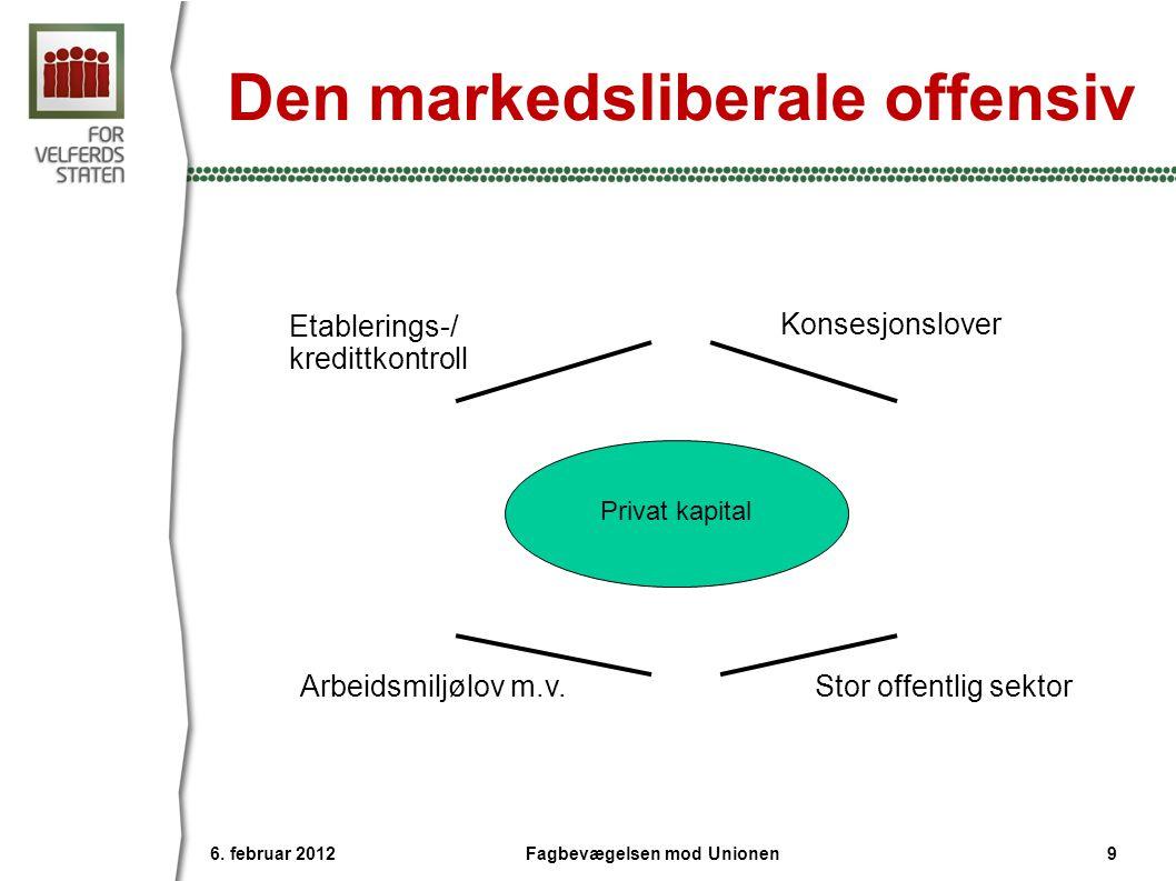 Den markedsliberale offensiv Etablerings-/ kredittkontroll Konsesjonslover Arbeidsmiljølov m.v. Stor offentlig sektor Privat kapital 6. februar 2012 F